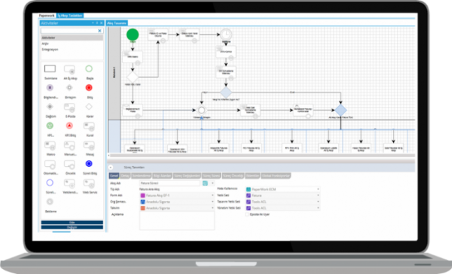 RSR Easy Workflow creation